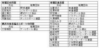 list20200201.png